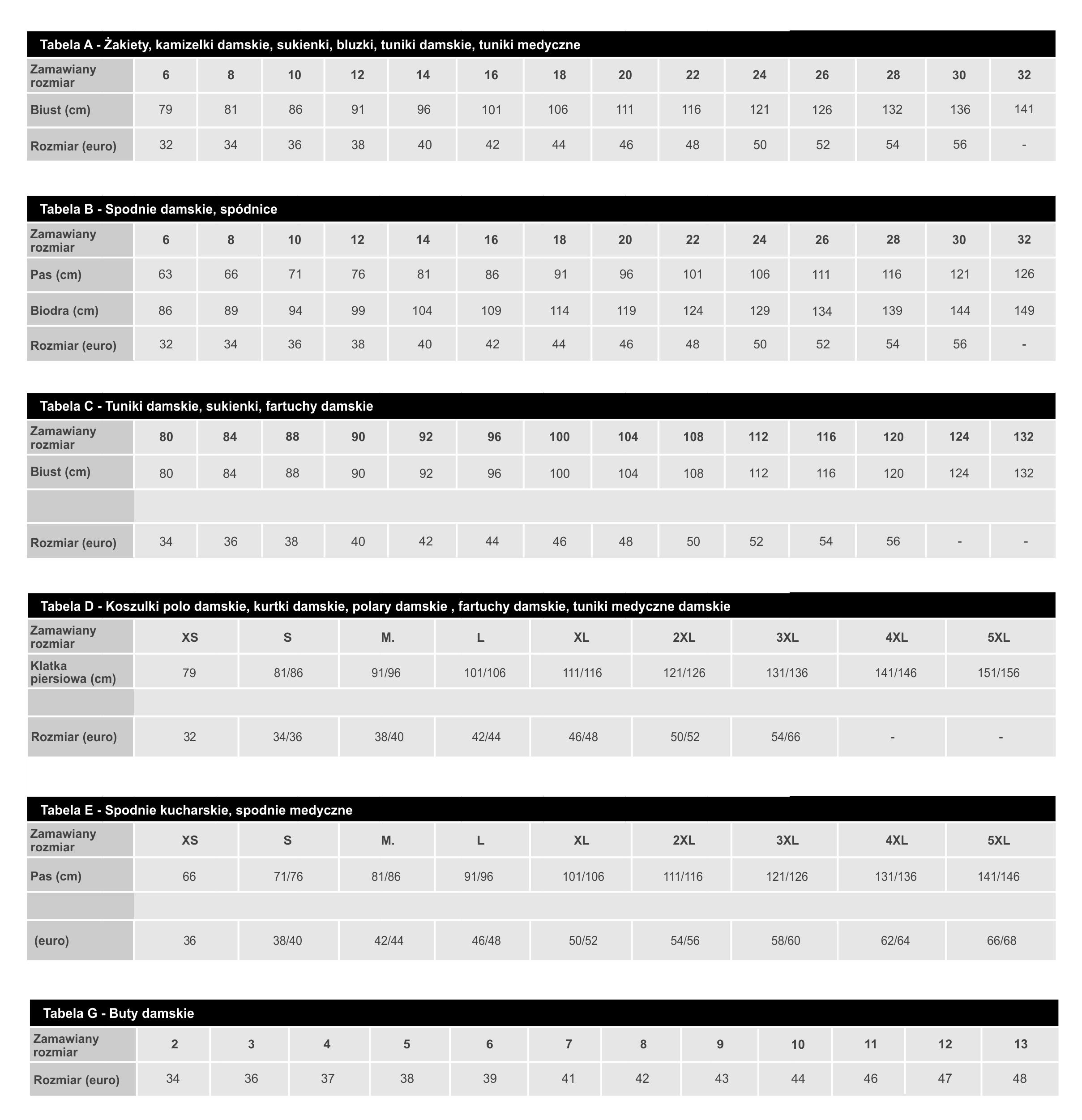 Tabela rozmiarów odzieży damskiej theStar